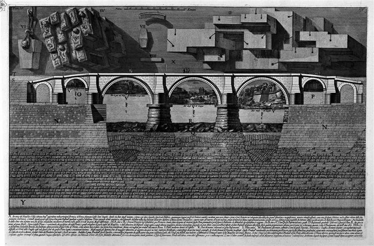 The Roman antiquities, t. 4, Plate V. Plan of the Mausoleum of Hadrian and Bridge St. Angel. - Giovanni Battista Piranesi