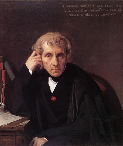 Luigi Cherubini, 1841 - Jean Auguste Dominique Ingres
