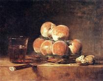 Basket of Peaches - Jean-Baptiste-Simeon Chardin